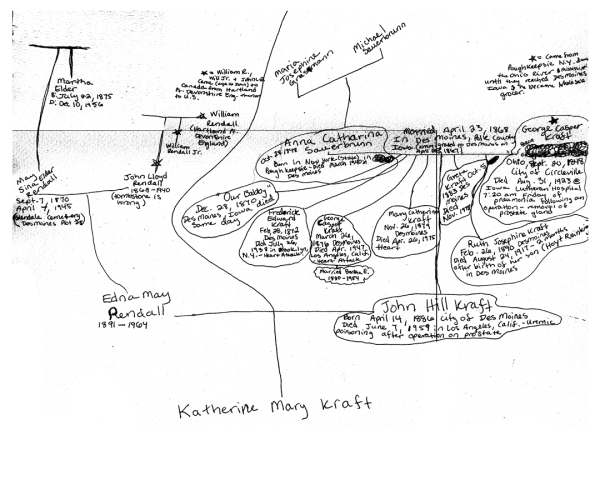 A family tree that I drew in 1992, illustrating my Grandma Katie's side of the family.